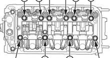 Honda_head_torque