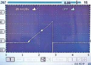 Photo 5: Non-current limiting waveform.