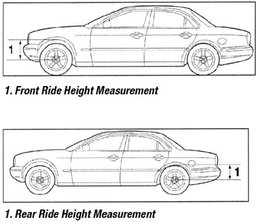 Air Ride Replacement Diagram