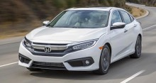 Import Insights Honda Civic featured