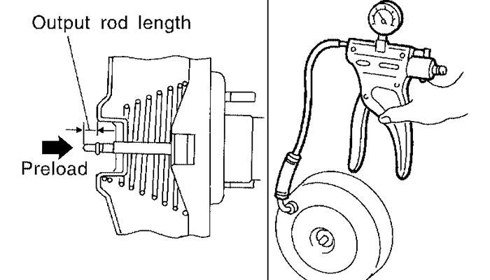 brake service case study nissan frontier rh import car com