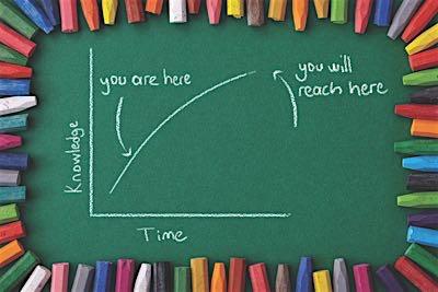 Learning Curve full