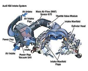 Air Managet For The FSI V6 And V8 Engines