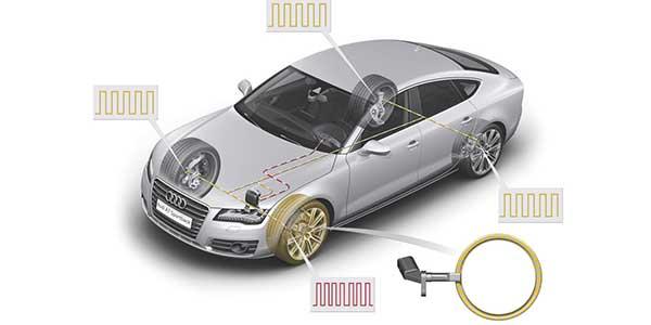 Audi TPMS Diagnostics