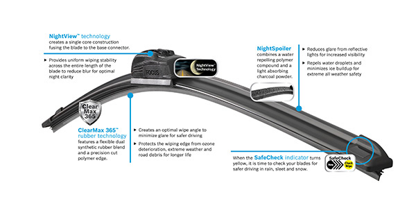 Bosch Introduces FOCUS Premium Windshield Wiper Blade, Available At O'Reilly Auto Parts