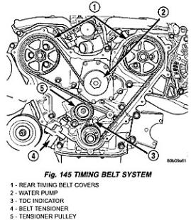 Servicing The Chrysler 3 5l Engine further 5 7 Hemi Engine Sensor Location together with Chrysler 300c Hemi 5 7 Engine Diagram furthermore 2004 Scion Xb Wiring Diagram likewise Chrysler 300c Wiring Diagram. on chrysler 300 water pump location