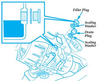 tech tip solving noise judder in honda pilot and ridgeline models rh import car com Honda Ridgeline Manual Transmission Honda Ridgeline Manual Transmission
