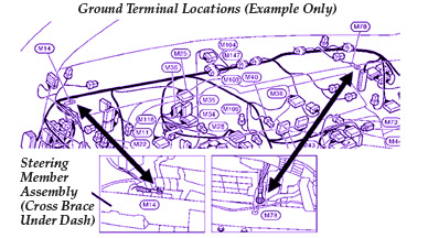 wiring harness diagram for 2003 nissan altima ecu 2 5 tech tip nissan mil on with dtc u 1000 or u 1010 stored in ecu  tech tip nissan mil on with dtc u 1000