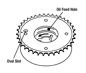 tech tip toyota matrix mil on dtc s p0011 p0012 or p0016 set  note the lock pin is inside the gear not the one located in the oval slot
