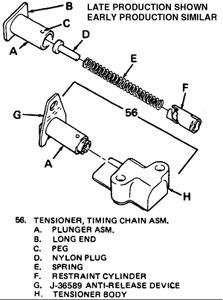 tech tip timing chain tensioner installation caution on gm 2 3l quad 4 Kazuma 110 Engine Diagram the timing chain tensioner on gm\u0027s 2 3l \