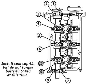 2009 Mazda Cx 7 Cylinder Head Removal