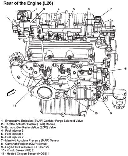 servicing gm's 3800 v6 engines 1994 buick lesabre relay diagram 1989 buick lesabre engine diagram #4