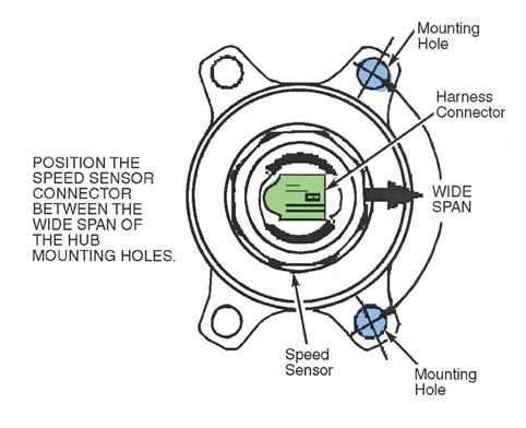 Astounding Tech Tip Replacing 2Wd Front Wheel Speed Sensor On Isuzu Vehicles Wiring Digital Resources Inamasemecshebarightsorg