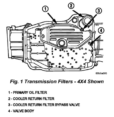 Tech Tip Solving Transmission Delayed Shift Condition On Dodge Durango on 2003 durango wiring diagram