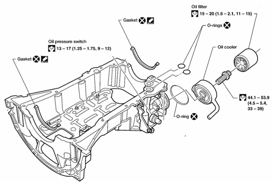Nissan Murano Transmission Fluid also Wiring Diagram For 2004 Saturn Vue likewise Nissan Note Fuse Box Location as well 1993 Honda Accord Sensor Locations together with TU3n 4062. on nissan obd port location