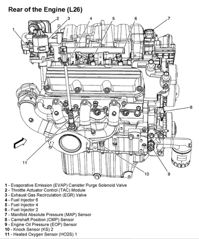 B F A moreover Xloltr Rxteufcx additionally Ba A B further Under Hood Fuse Box moreover Ttengines. on knock sensor wiring diagram for 2004 chevy silverado